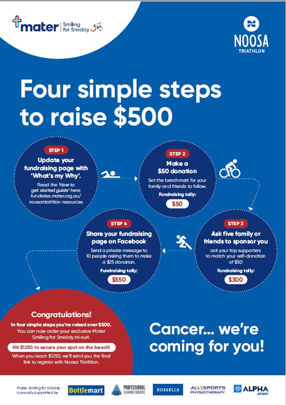 How to raise $500