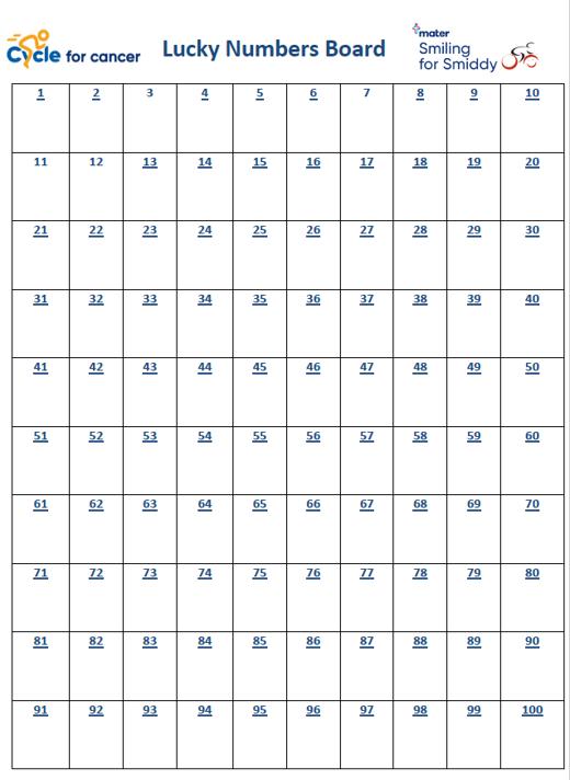 C4C21 - Numbers Board