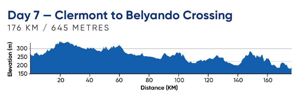 Day 7—Clermont to Belyando Crossing
