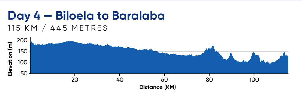 Day 4—Biloela to Baralaba