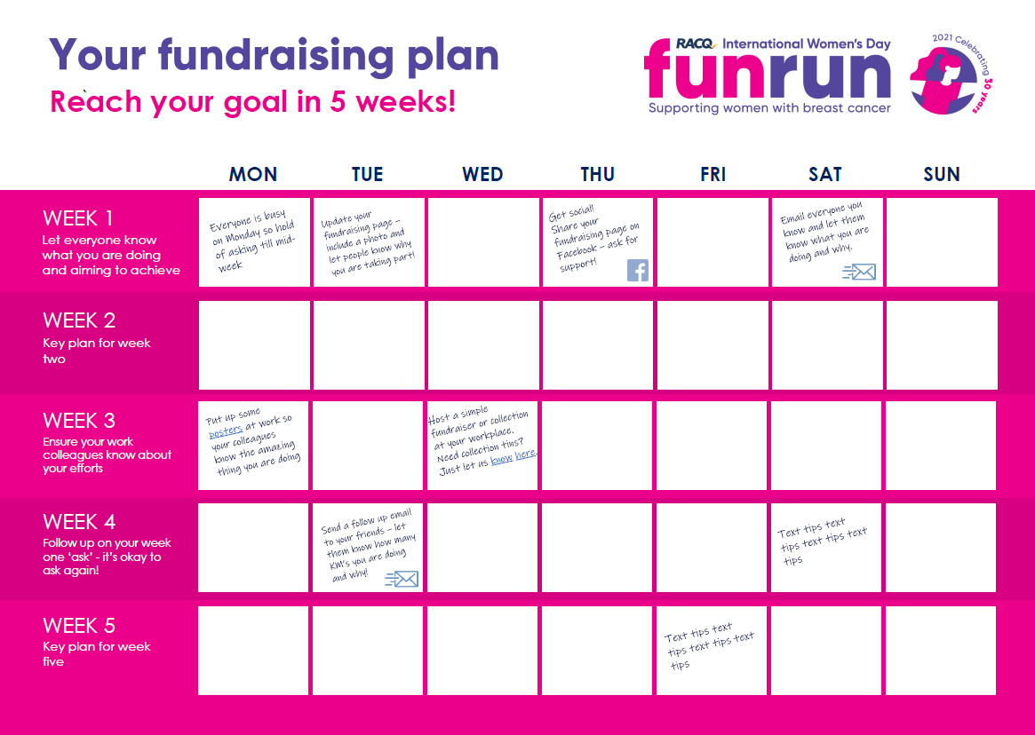 5 Week Fundraising Plan