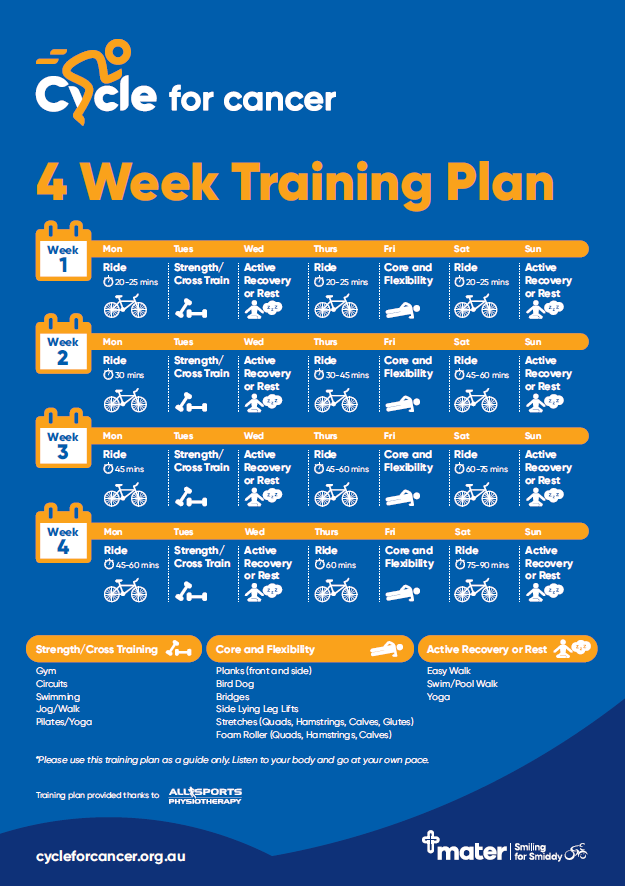 Cycle for Cancer Training Guide