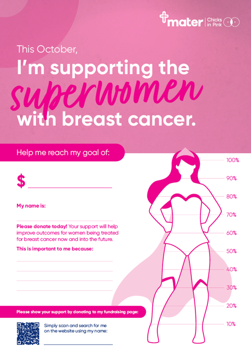 Breast Cancer Awareness Fundraising Poster
