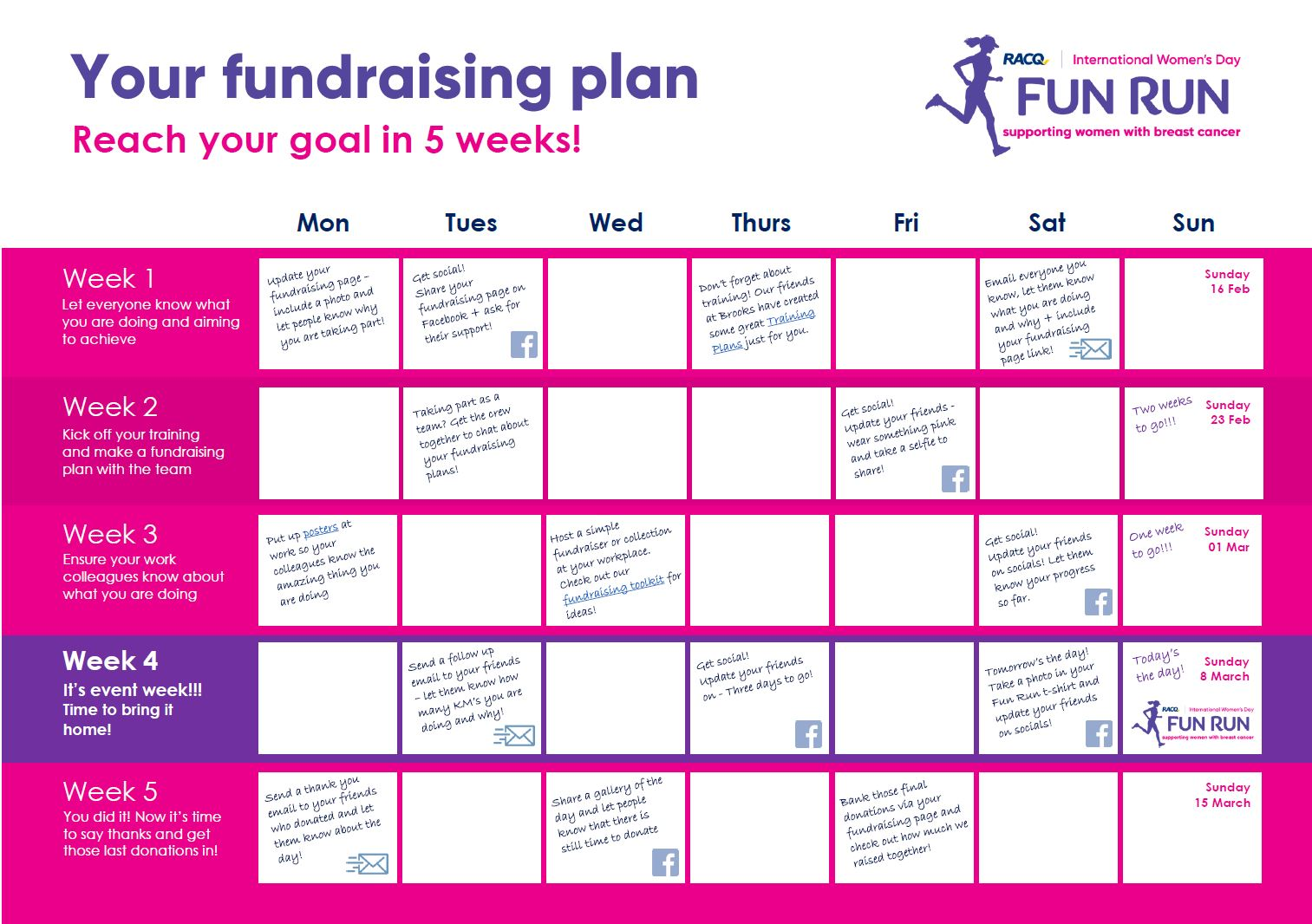 Your 5 week fundraising plan