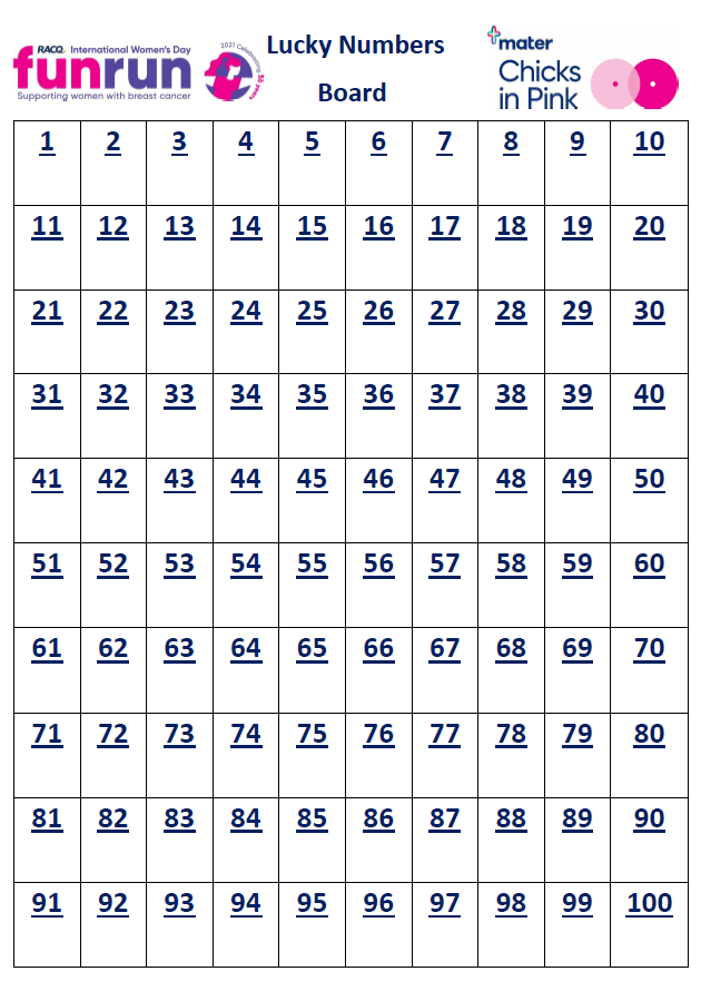 Lucky Numbers Board